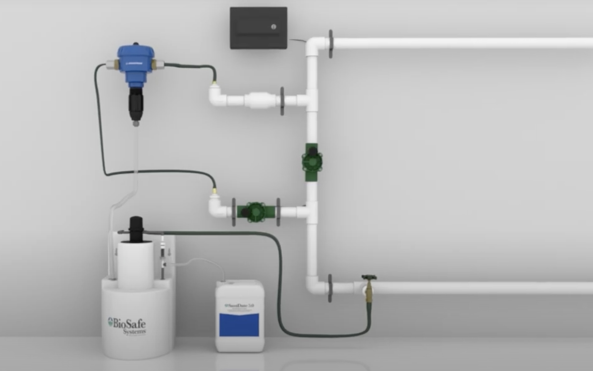 BioSafe Systems Continuous Dosing System
